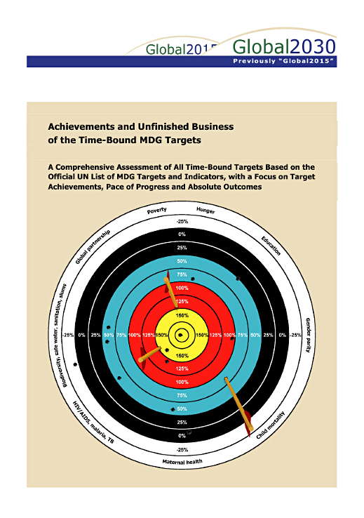 Title page of the MDG targets assessment.